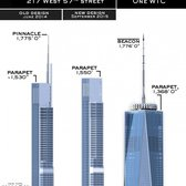 Nordstrom Tower Has Lost Its Spire, Will Stand 1,550 Feet Tall