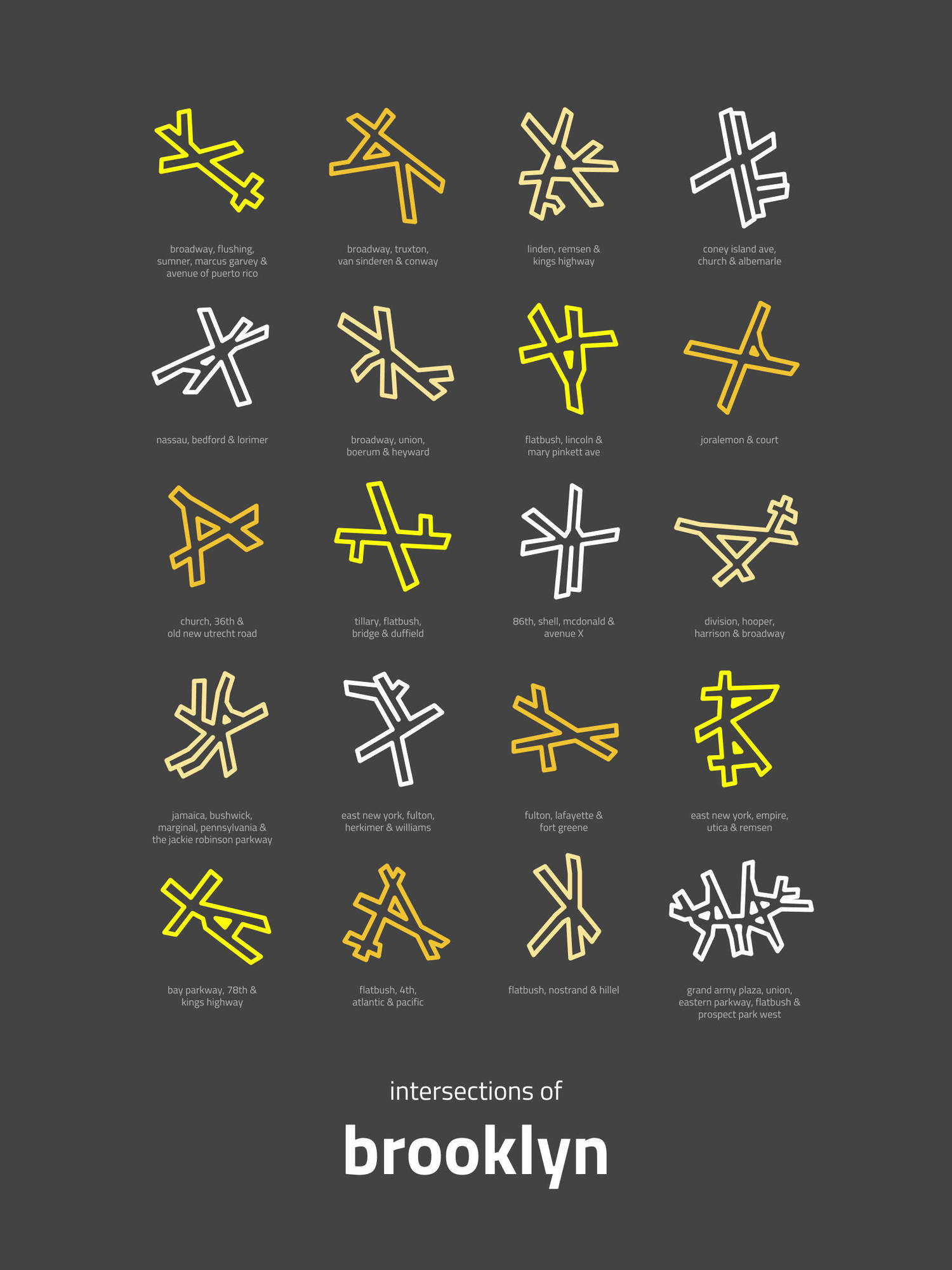 Brooklyn Intersections