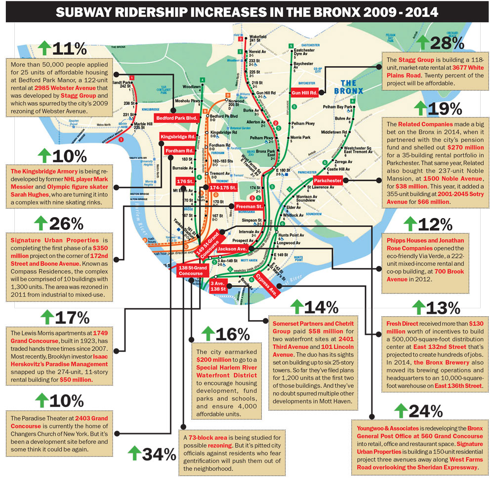 2009 Nyc Subway Map.Subway Ridership In The Bronx Is Way Up Over The Past 5 Years