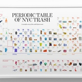 Periodic Table of NYC Trash