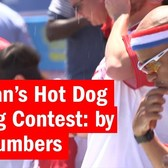Nathan's Famous Hot Dog Eating Contest: by the numbers
