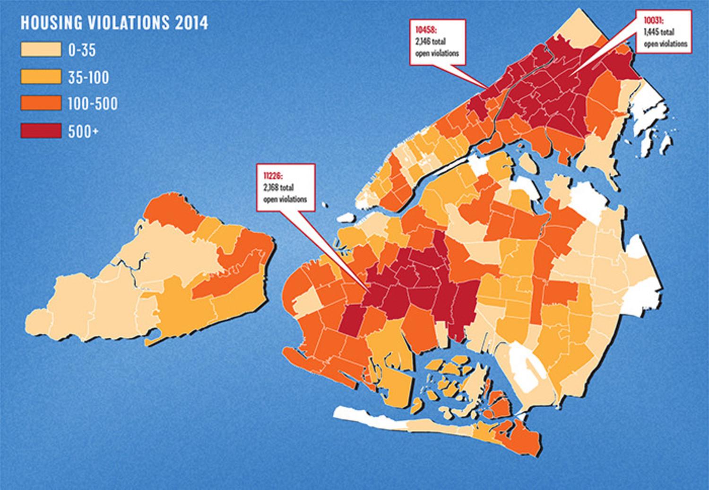 2014 New York City Housing Violations