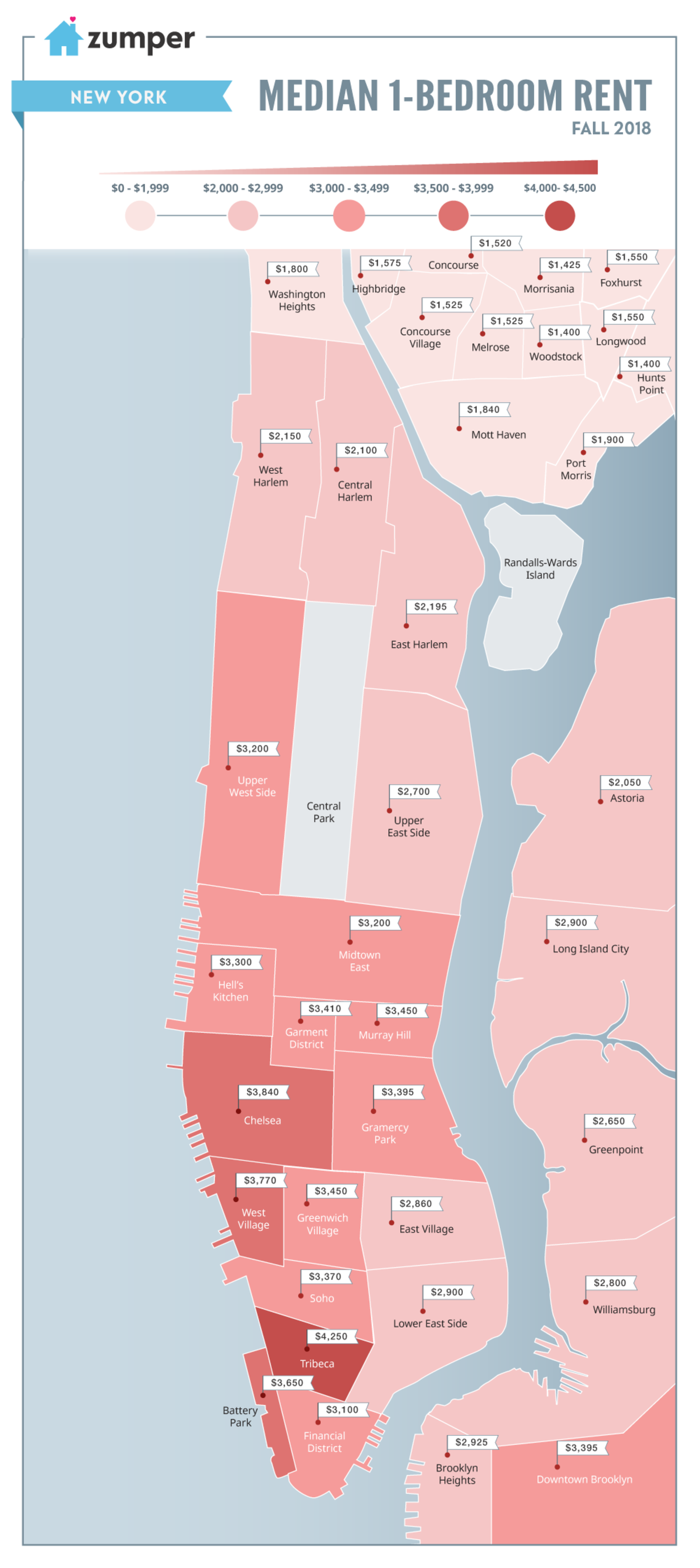 Manhattan Median 1-Bedroom Rent Fall 2018
