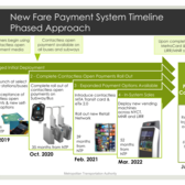 New Fare Payment System Timeline Phased Approach, MTA Capital Program Oversight Committee Meeting, 11/13/2018
