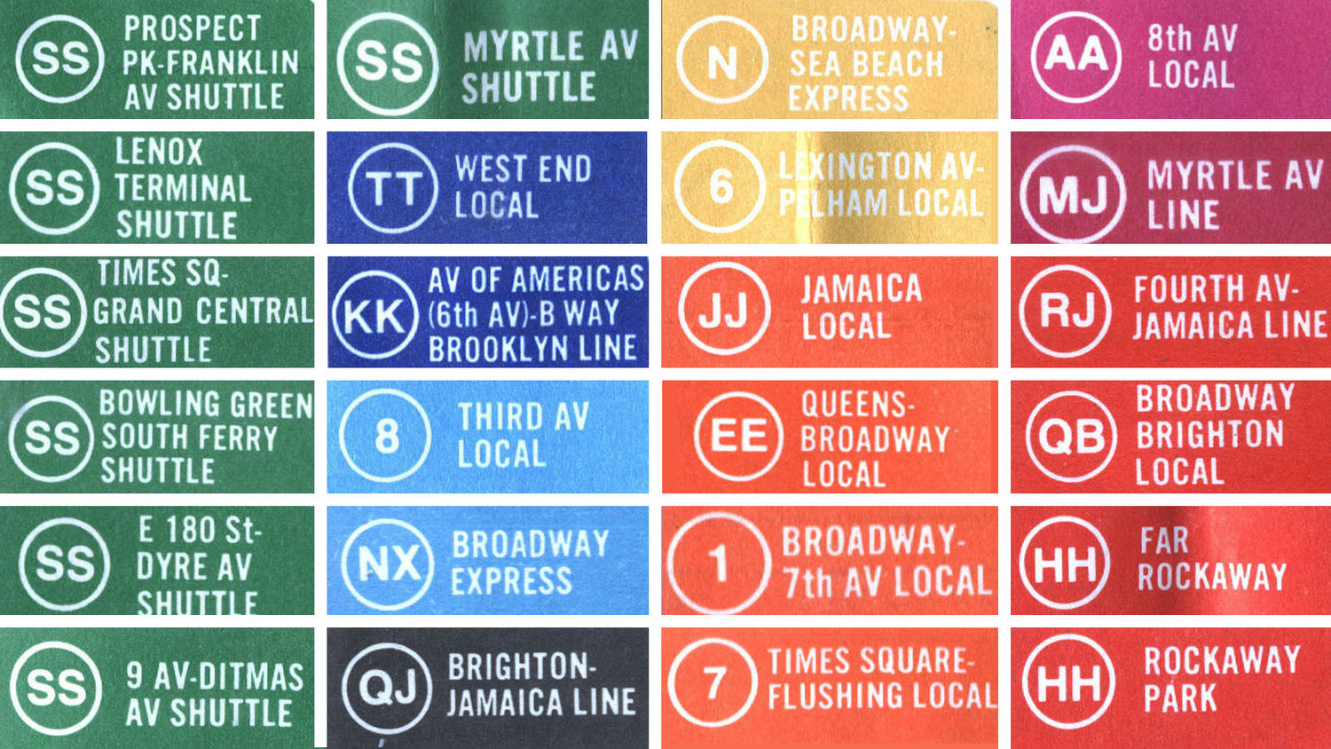 The history behind New York City's missing subway lines