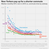 New Yorkers Will Pay $56 A Month To Trim A Minute Off Their Commute