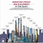 Manhattan's Priciest New Developments by Total Sellout
