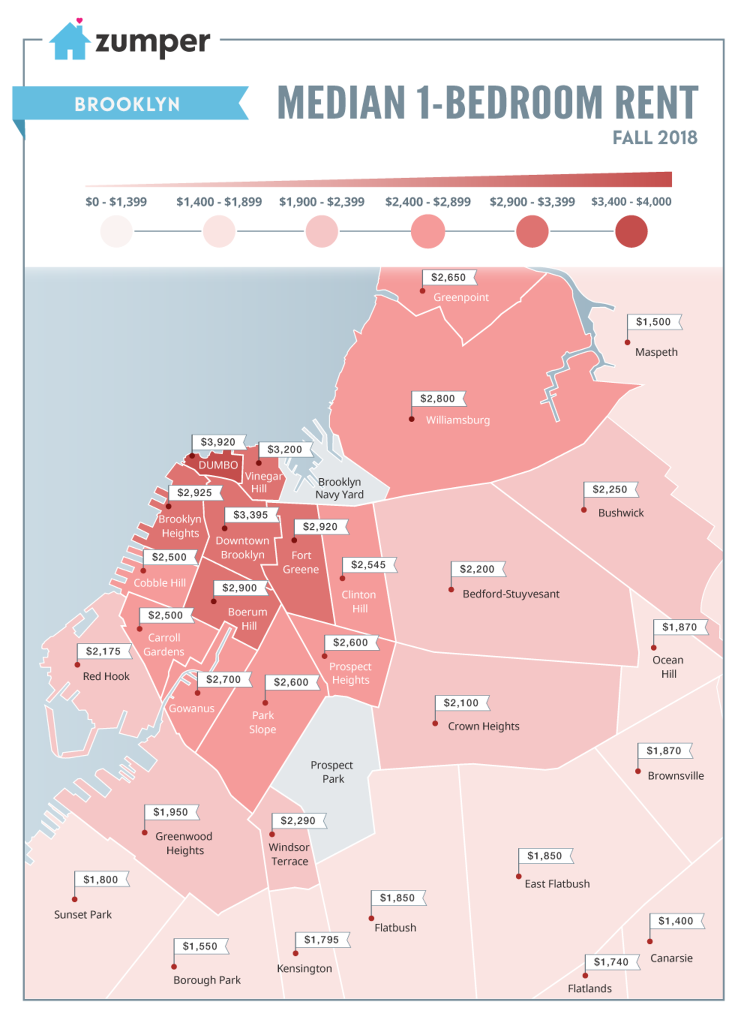 Brooklyn Median 1-Bedroom Rent Fall 2018