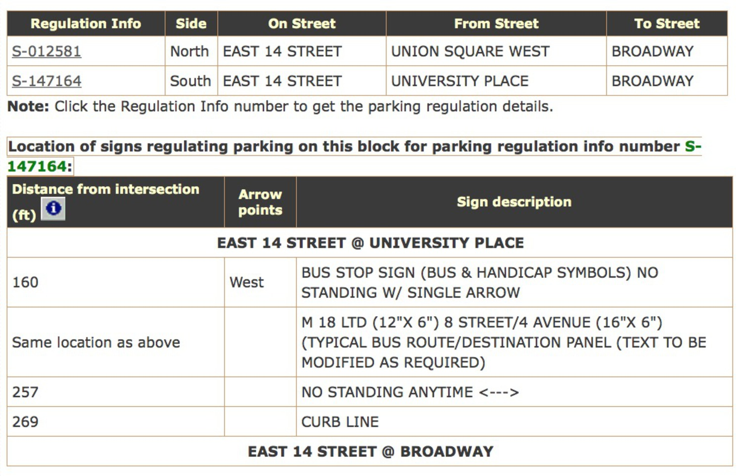 City Parking Signs and Locator Website