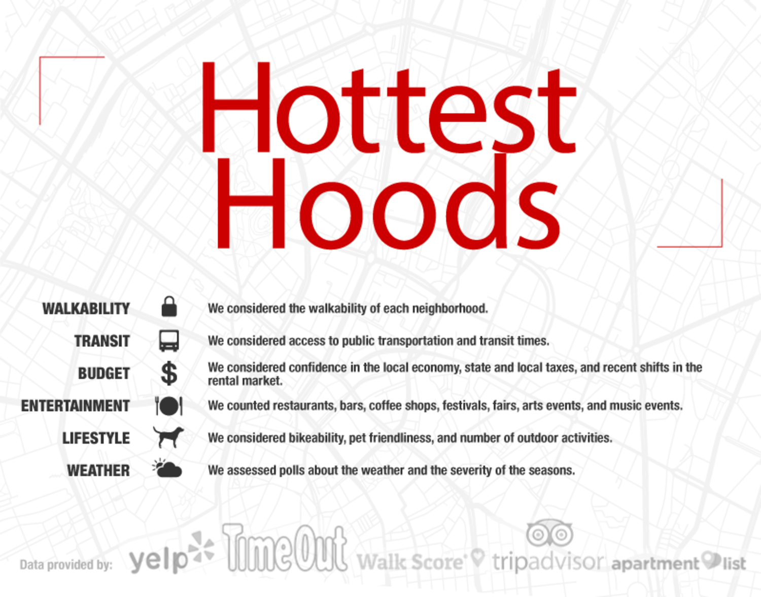 "25 ""Hottest Hoods"" in America"