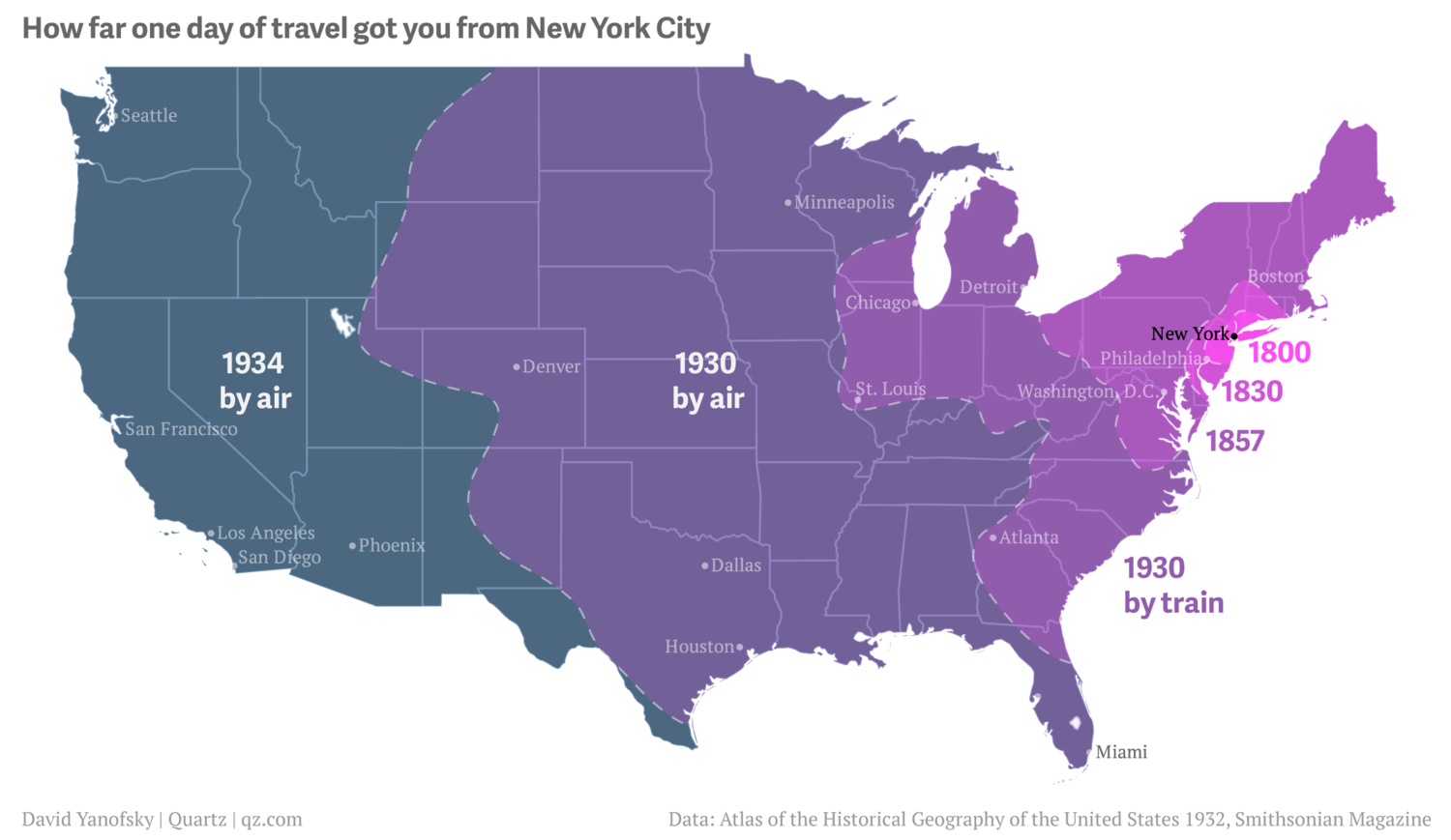 How far one day of travel got your from New York City