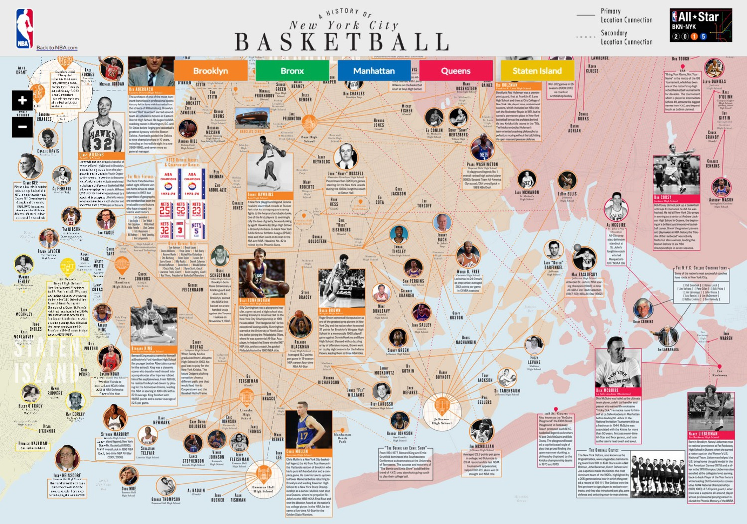 Interactive Map Of New York City.Check Out This Amazing Interactive Map Of New York City S Basketball