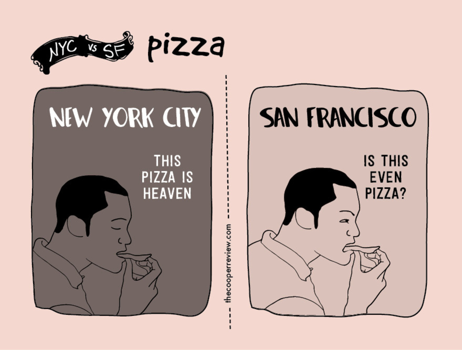 The Difference Between Living in New York City and San Francisco
