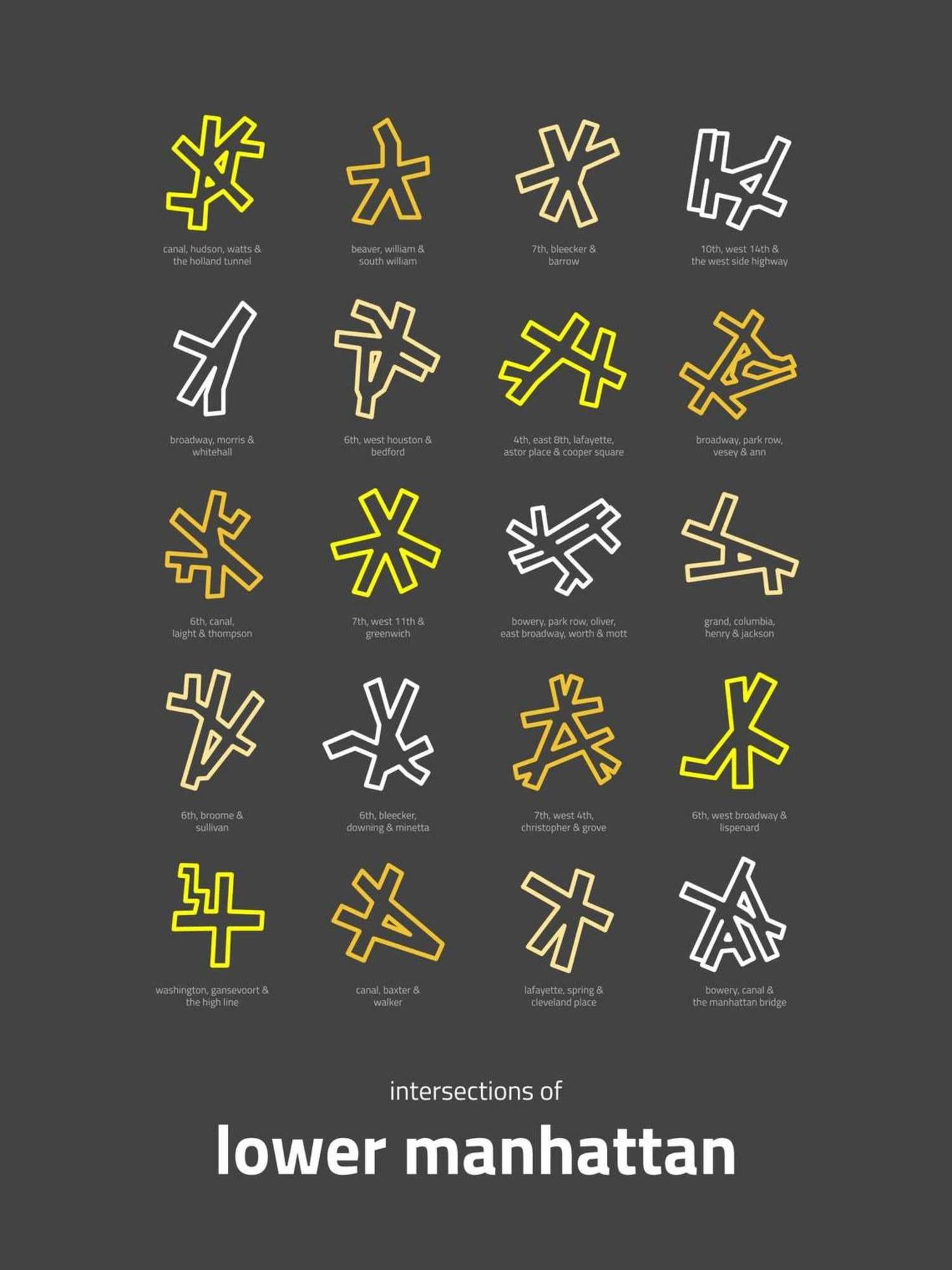 Manhattan Intersections