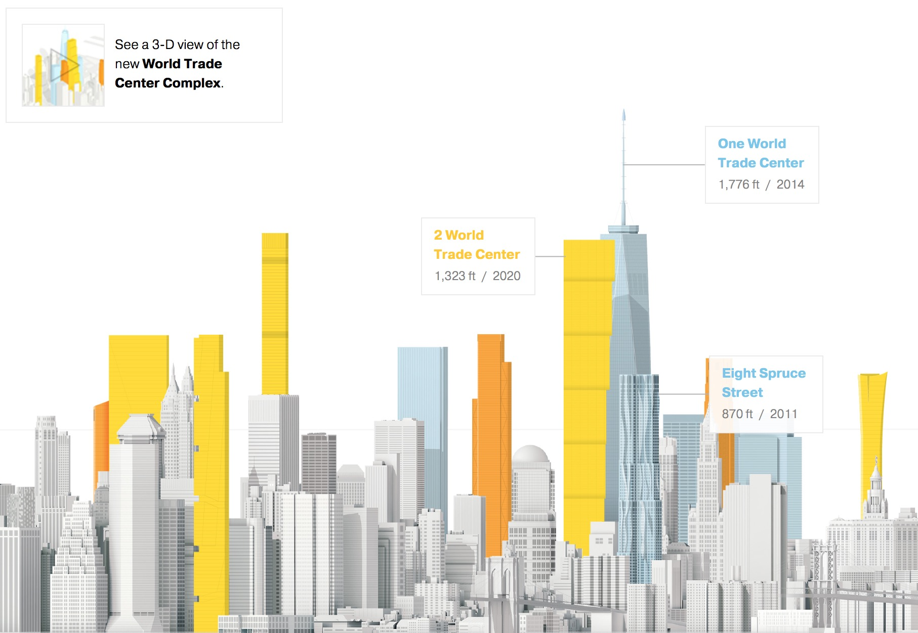 National Geographic S Interactive Map Shows You The New York City