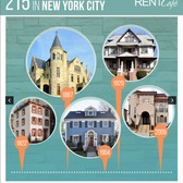 The Evolution of Home Architecture in NYC Over the Last 215 Years