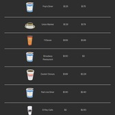 Caffeinomics: How Much Does A Cup Of Coffee Cost?