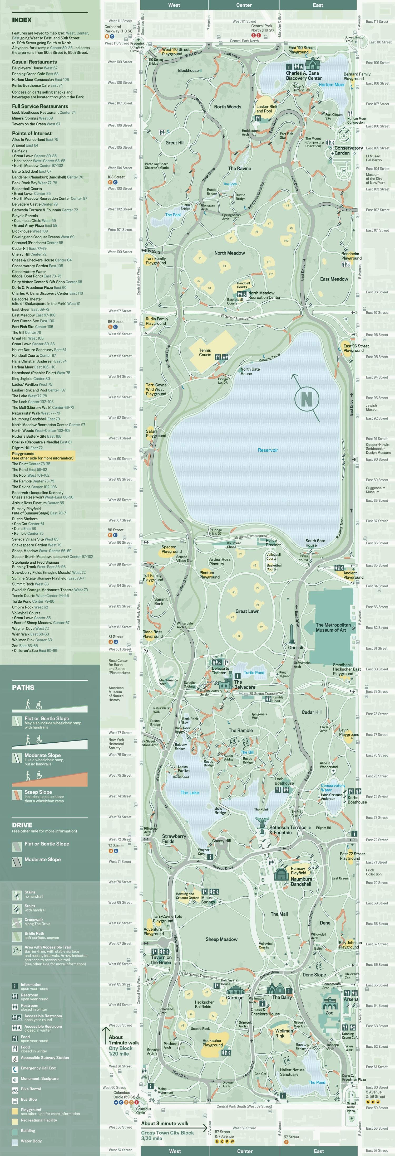 Central Park Access Map