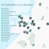 20 Celebs Who Live in Brooklyn