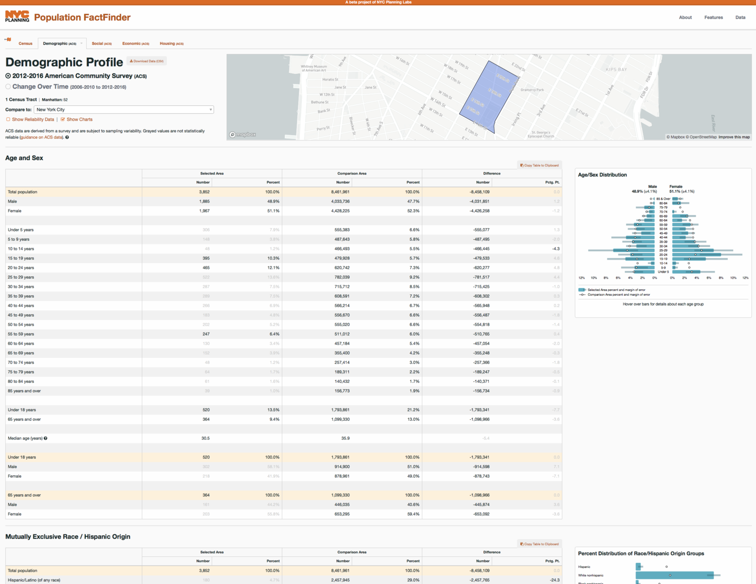 New York City Population FactFinder (screenshot)