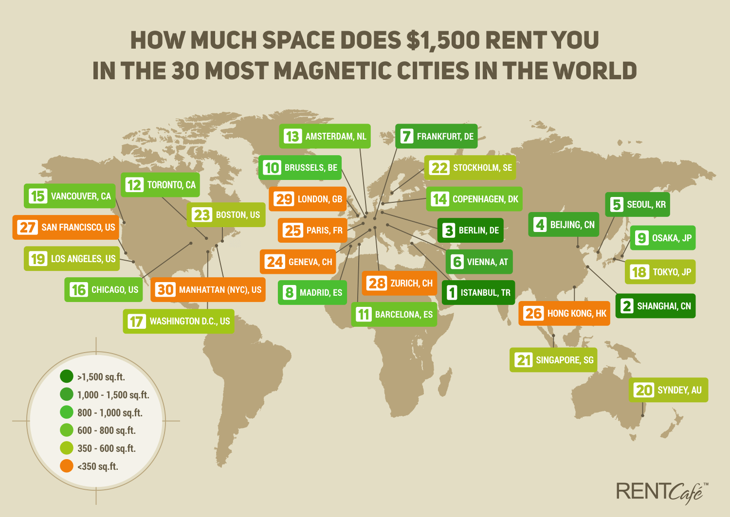 How Much Space Does $1,500 Rent You in the 30 Most Magnetic Cities in the World?