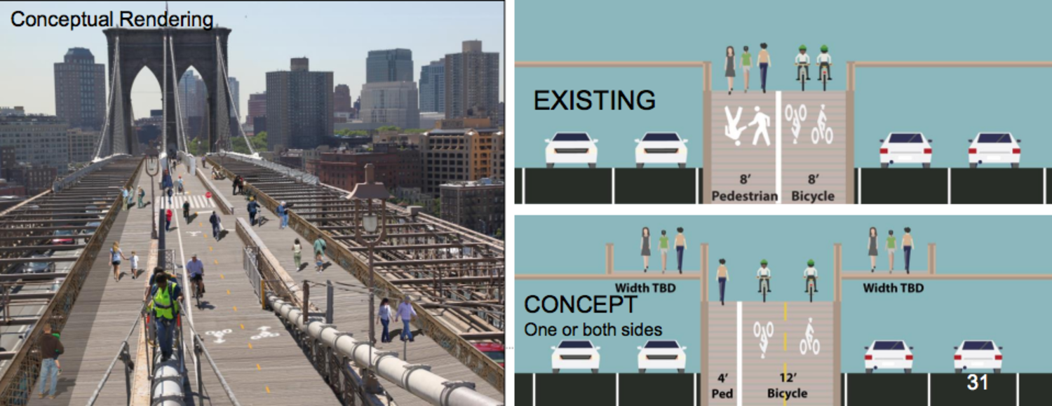 DOT's concept for expanding the walking and biking path on the Brooklyn Bridge would build new paths over the steel girders that run above the main roadways.