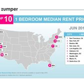 Top 10 1 Bedroom Median Rent Prices, U.S. Cities, June 2019