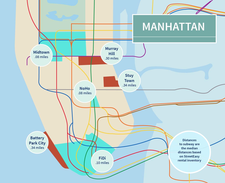 manhattan subway access times