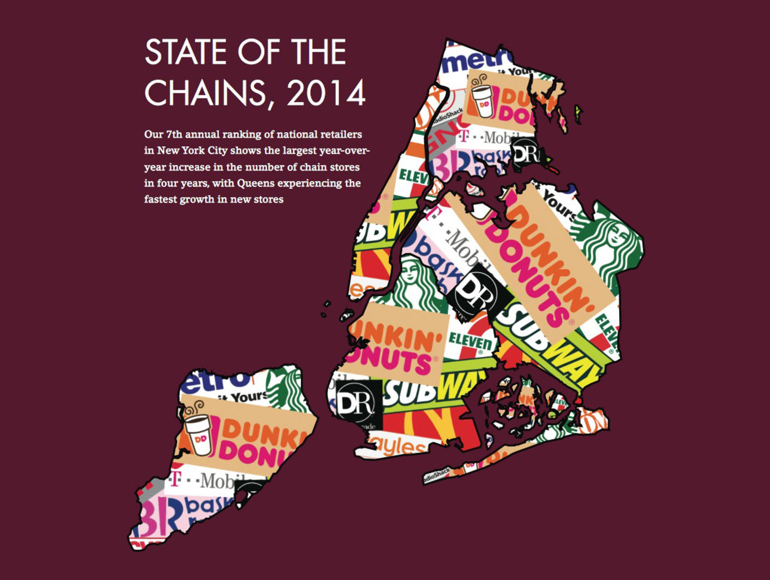 New York City's State of the Chains Report, 2014