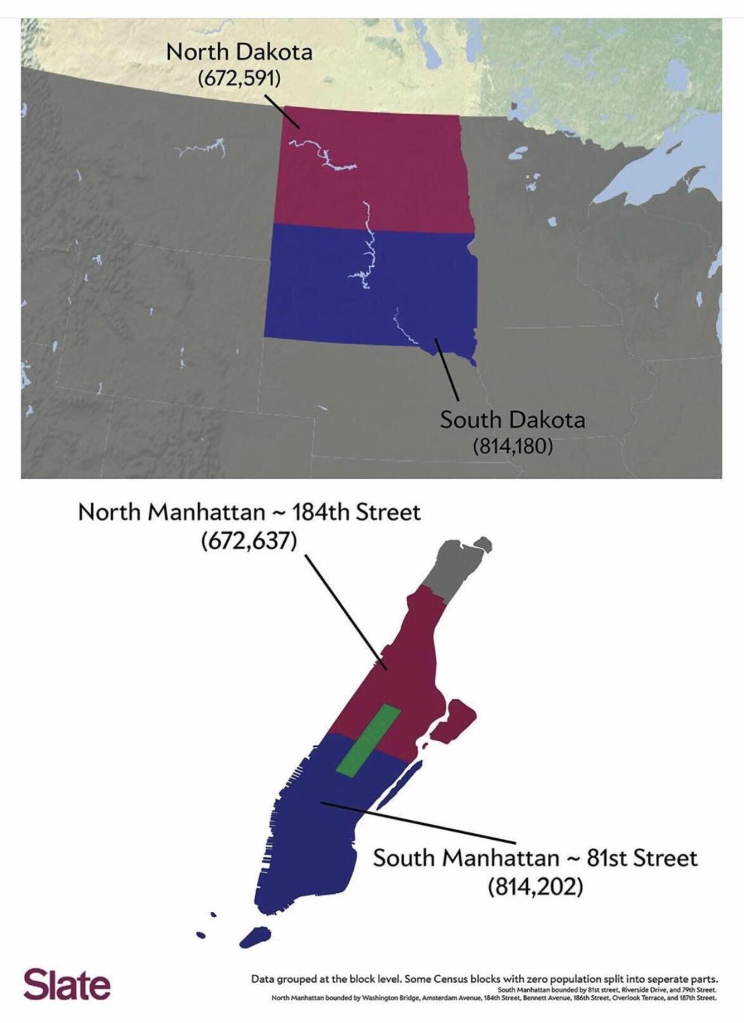 Comparing the population of the Dakotas and Manhattan.