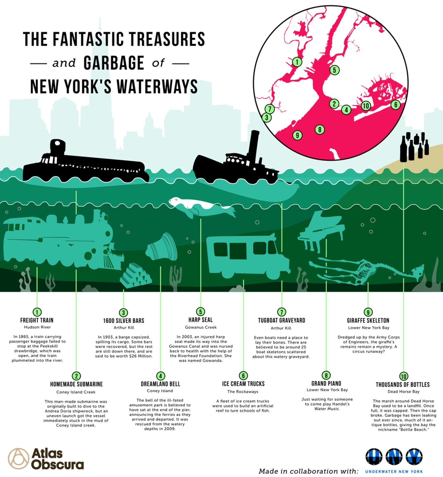 A Graphic Guide to All the Weird Things in New York City's Waterways