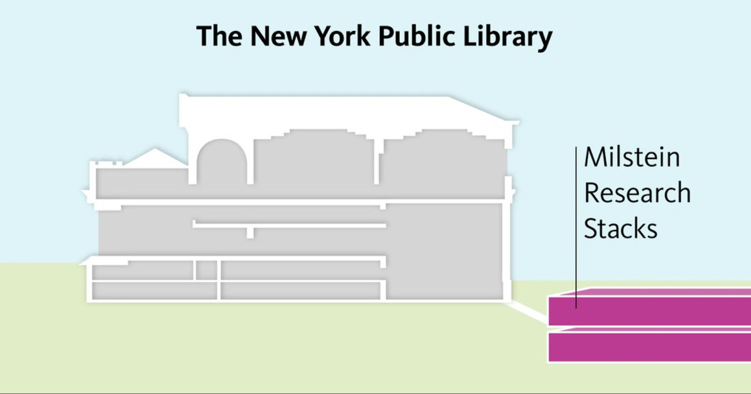 An illustration shows the addition of library stacks beneath the surface of the Bryant Park lawn.