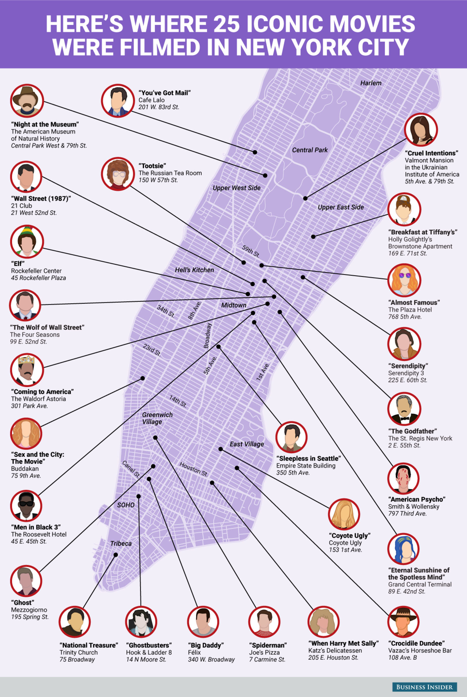This map shows where 25 iconic movies were filmed in Manhattan