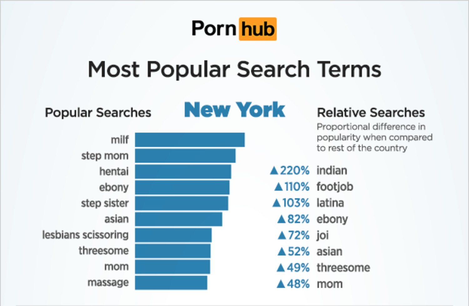 porn search terms