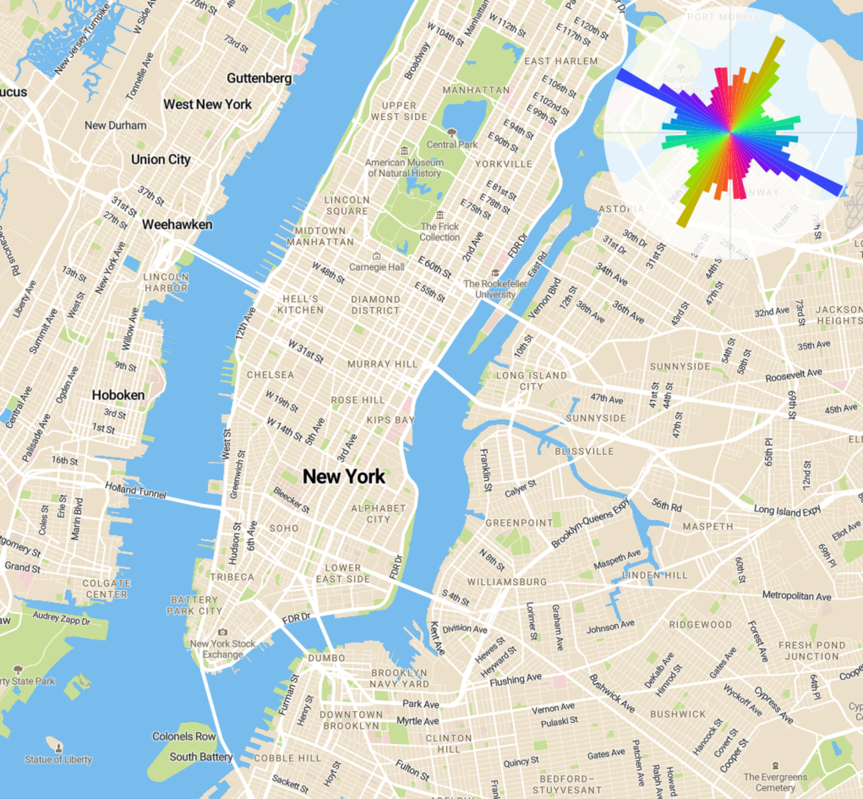 Manhattan's street orientation graph (screenshot)