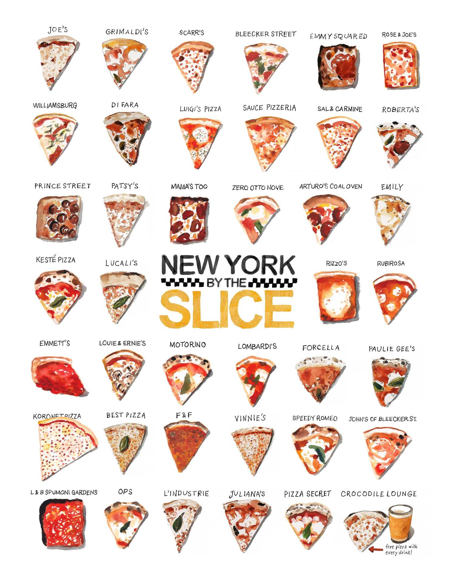 New York by the Slice, Combo