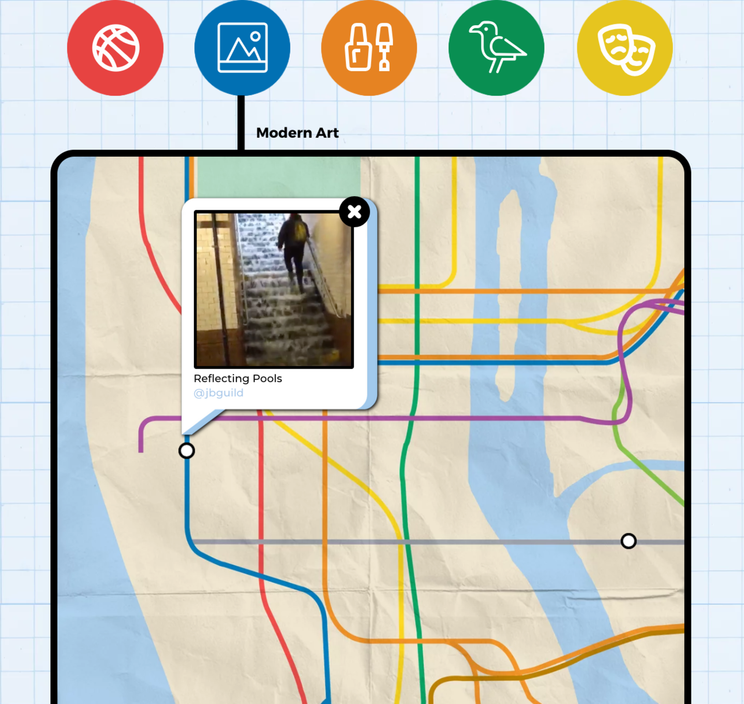 Best New York Subway Map.This Satirical Map Shows All Of The Best New York City Subway