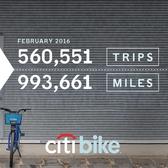 February 2016 Stats