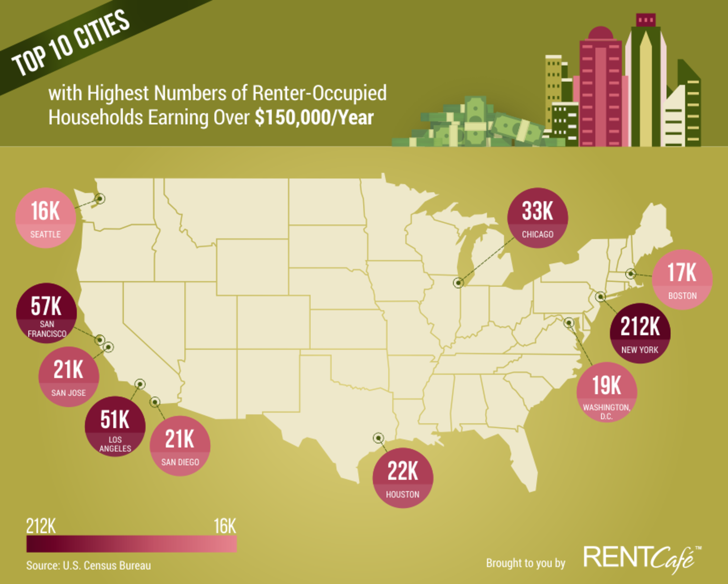Top 10 Cities with Highest Number of Renter-Occupied Households Earning Over $150,000/Year