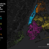 New York City Distracted Driving Collision 2013-2016