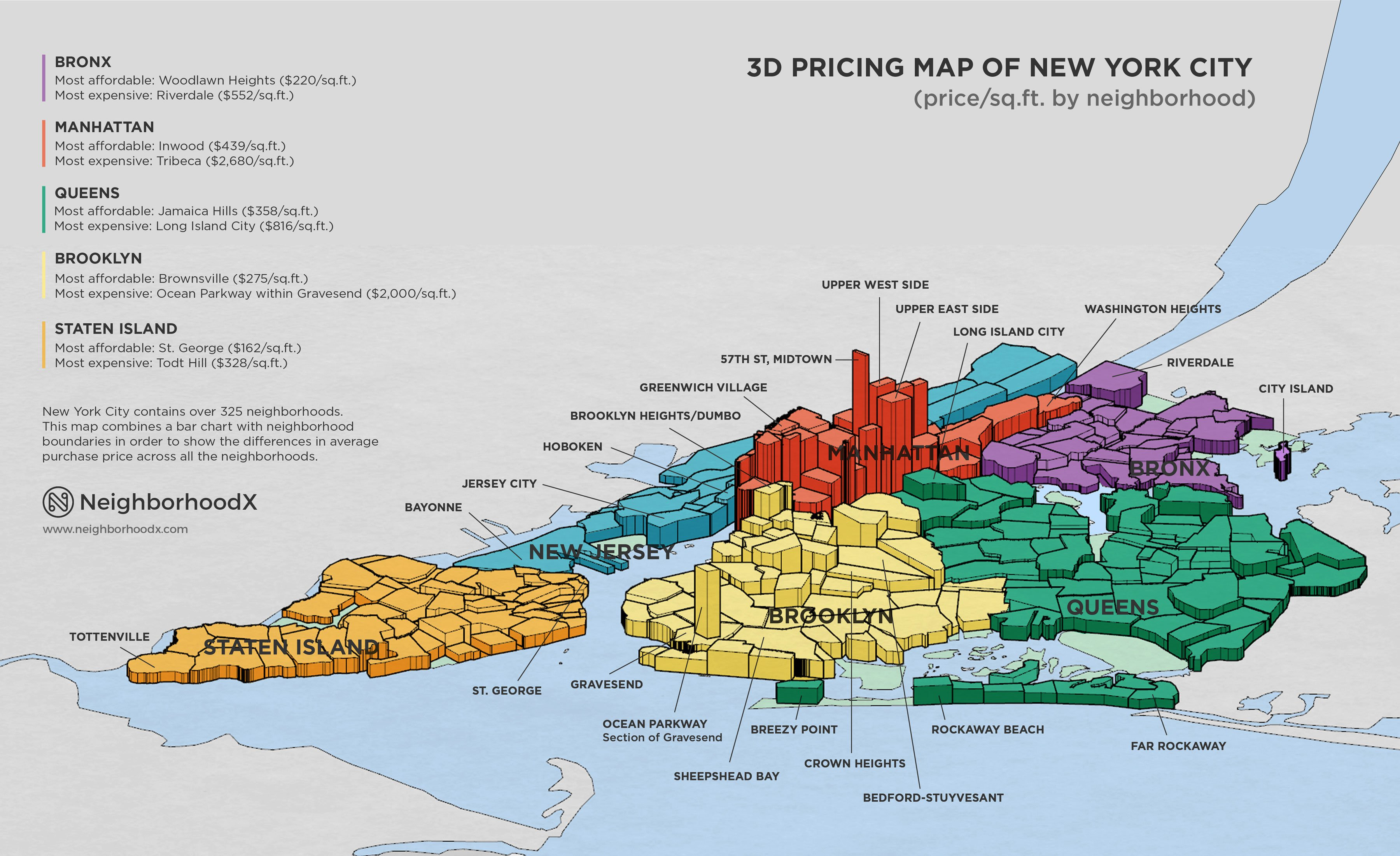 3D Pricing Map Of New York City Viewing NYC