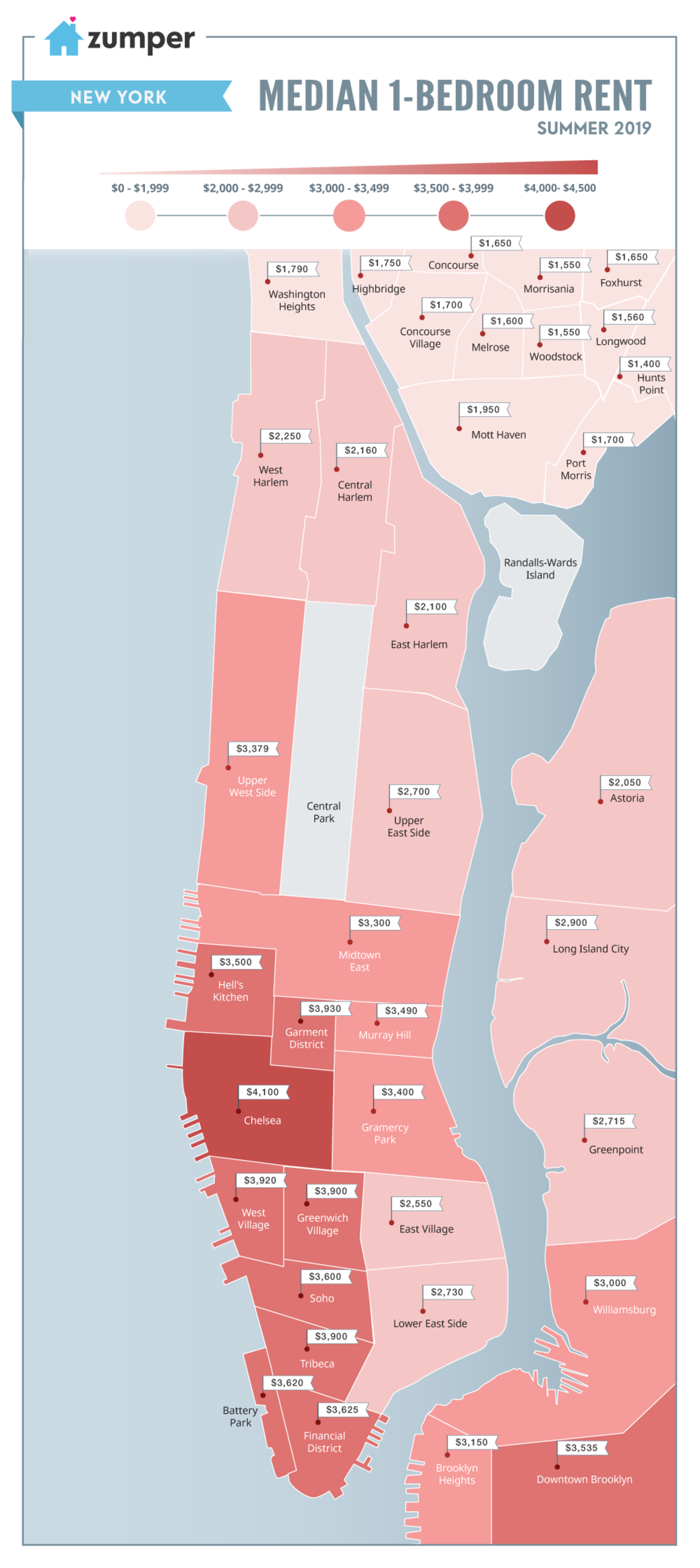 Manhattan & South Bronx, Summer 2019