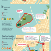 Biking Adventures for Exploring New York City