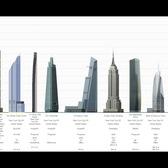 NEW YORK | 3 Hudson Boulevard | 287m | 940ft | 53 fl | U/C