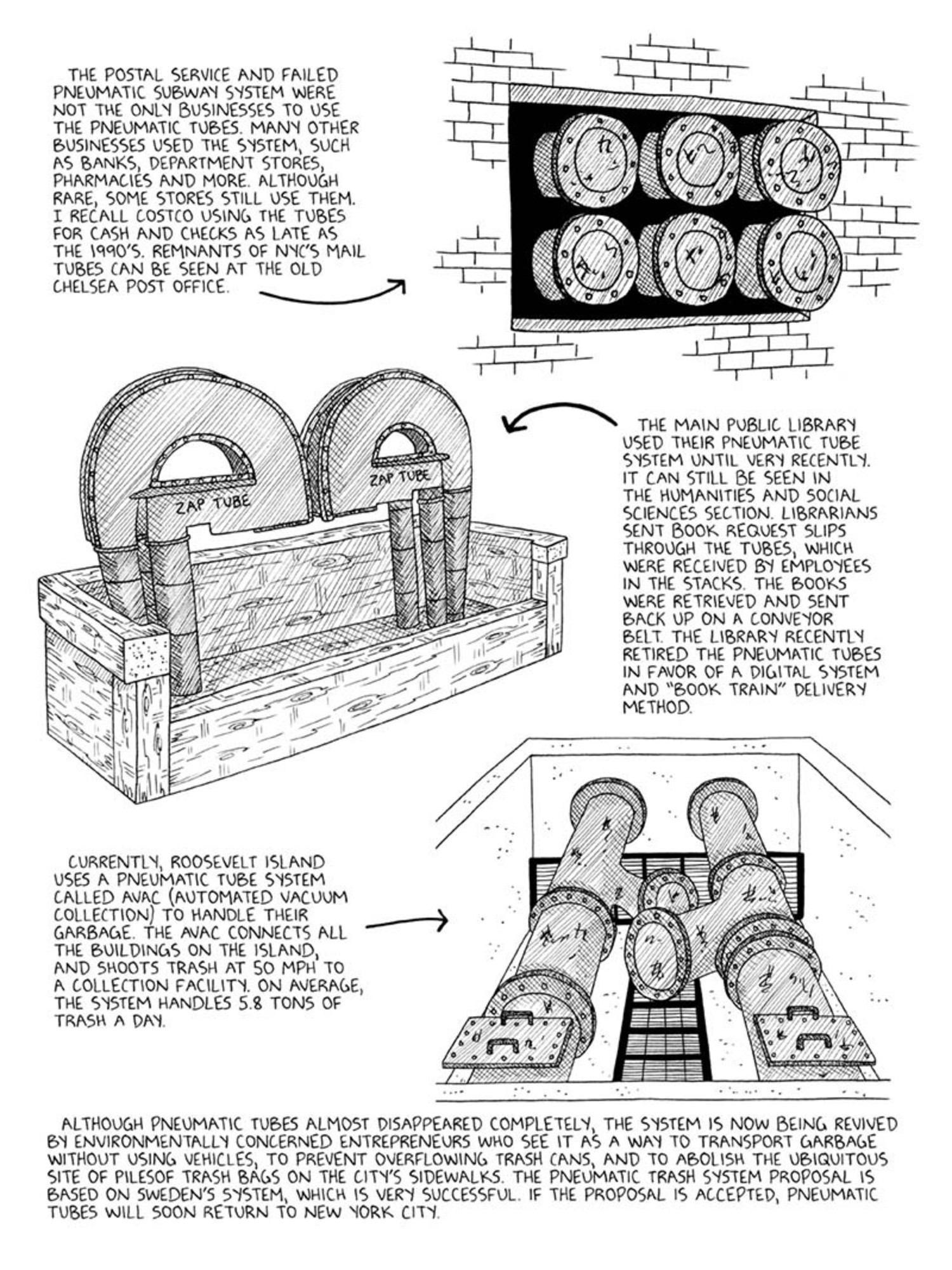 """A History of New York City's Pneumatic Tubes. From """"Tenements, Towers & Trash: An Unconventional Illustrated History of New York City"""", Julia Wertz, 2017"""